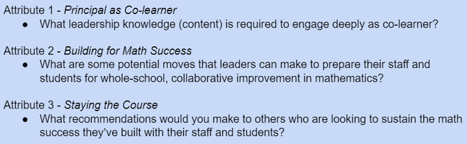 Attributes of Instructional Leadership for Mathematics