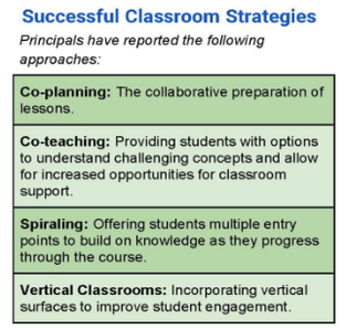 Successful Classroom Strategies