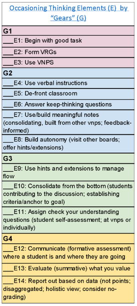 List of Peter Liljedahl's 14 Thinking Classroom Elements